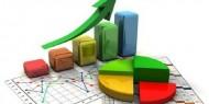 الإحصاء الفلسطيني:  ارتفاع الرقم القياسي لأسعار المنتج بنسبة 0.60% خلال حزيران